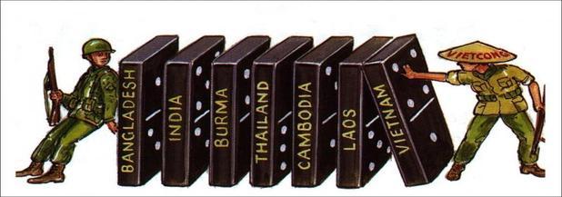 """Résultat de recherche d'images pour """"théorie des dominos"""""""