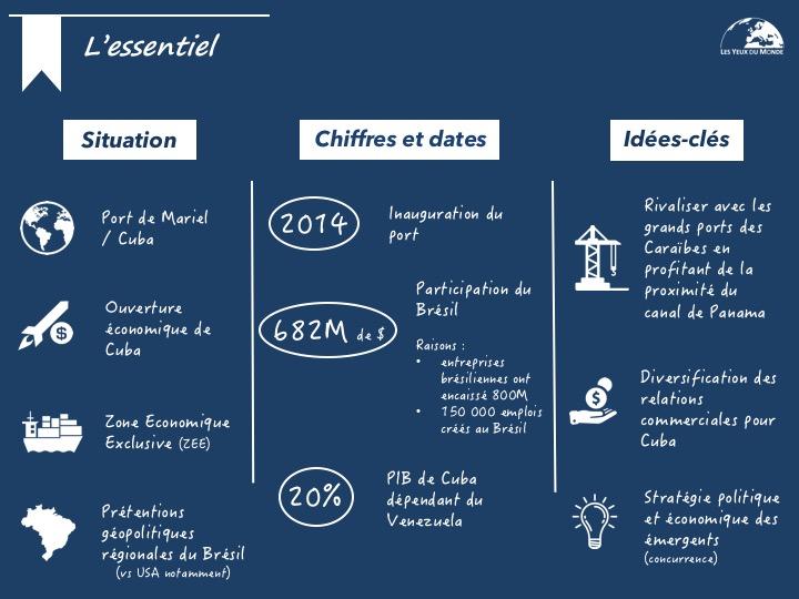 Infographie Port de Mariel