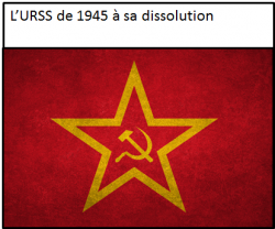 urss cours