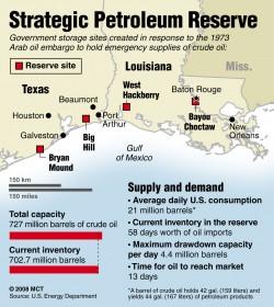 La réserve stratégique américaine, enjeu de plusieurs spéculations