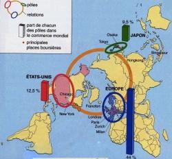 La Triade, 3 centres d'impulsion qui dominent tant l'économie que la politique internationale.