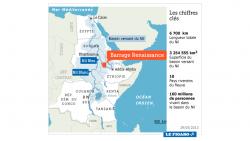 Le bassin fluvial du Nil, le plus long fleuve du monde