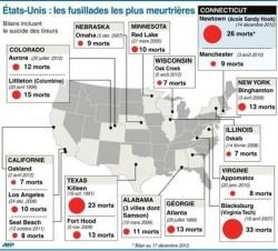 Carte des principales fusillades meurtrières aux Etats-Unis ces dernières années. Source: AFP