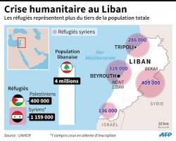 Une carte révélant l'ampleur de la crise des réfugiés syriens au Liban