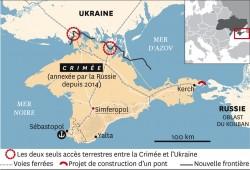 Carte des différentes voies d'accès à l'Ukraine.