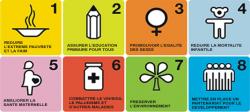 Objectifs millénaires du développement