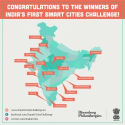 Le 28 janvier 2016, le Ministère du développement urbain indien a annoncé les 20 premières villes sélectionnées.