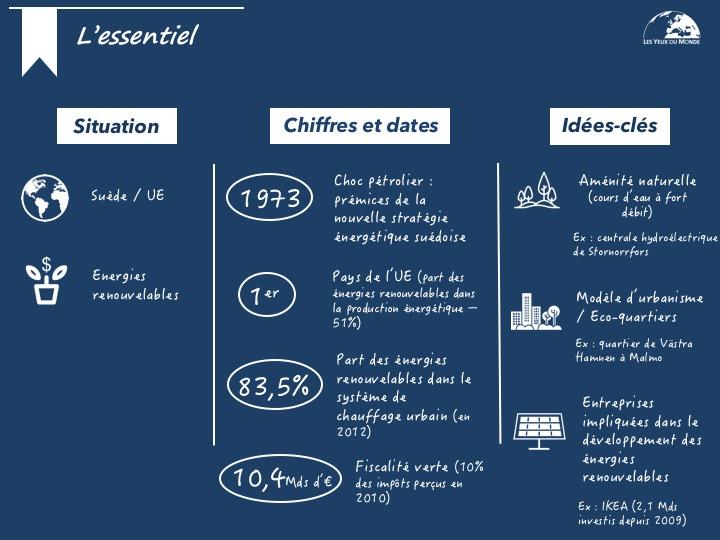 Très Les énergies renouvelables en Suède, un modèle pour l'UE Les  ZC63