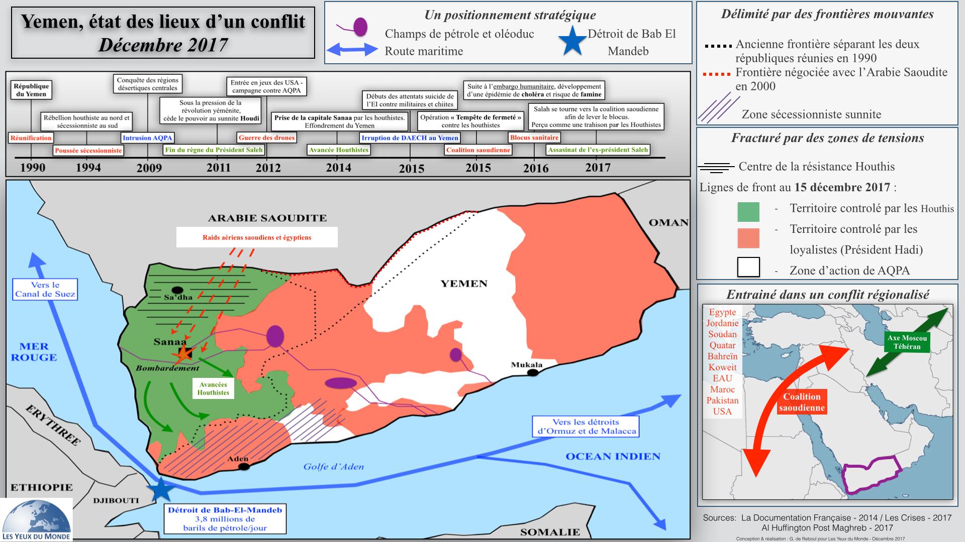 La guerre au Yemen, un conflit tribal régionalisé.