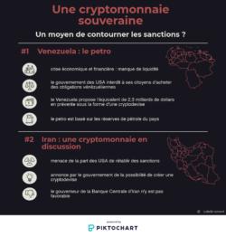 Infographie : le Venezuela, l'Iran et les cryptomonnaies pour contrer les sanctions financières