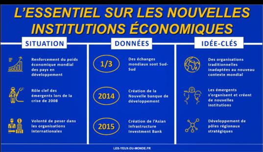infographie nouvelles institutions économiques