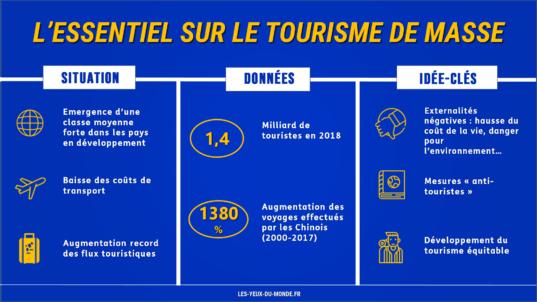 tourismedemasse_infographie