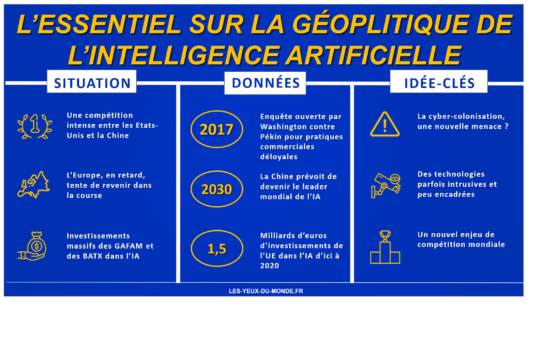 Infographie intelligence artificielle