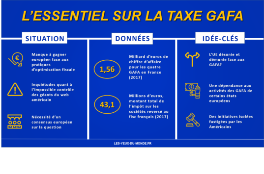 Infographie taxe gafa