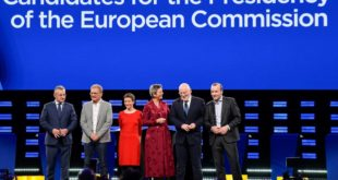 Candidates for the Presidency of the European Commission