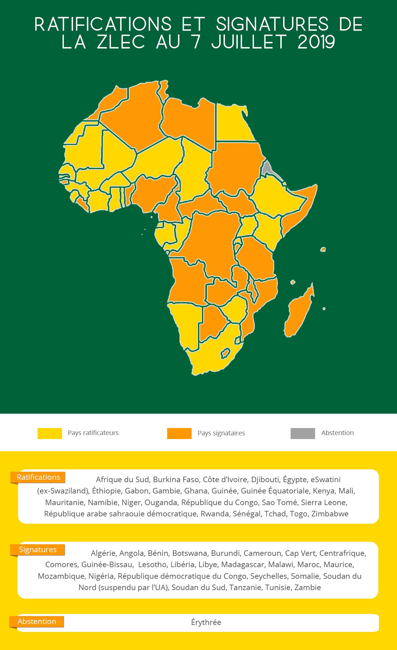 Une carte et un résumé sur les pays africains ayant signé et ratifié la ZLEC