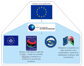 union-europeenne-libye-france-italie-les-yeux-du-monde